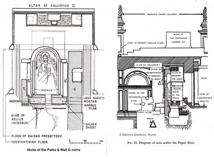 Front and side diagrams of the Niche of the Pallia.