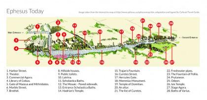 Ephesus Day Tour